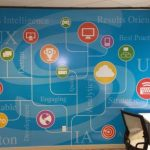Interior Vinyl Wall Graphics